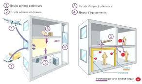 isoler phoniquement une chambre isoler phoniquement une chambre galerie dart web isolation phonique