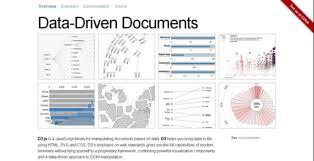 D3 Js Floor Plan 30 Simple Tools For Data Visualization Co Design