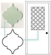 moroccan pattern use the printable outline for crafts creating
