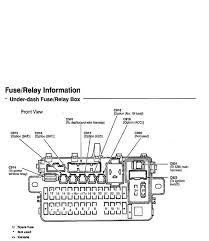 1993 honda civic hatchback fuse box diagram 1993 wiring diagrams