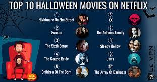 10 Halloween Movies On American Netflix Le Vpn