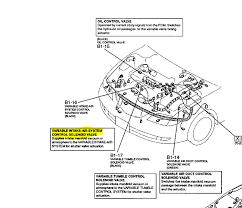 diagram mazda 6 engine wiring diagrams instruction