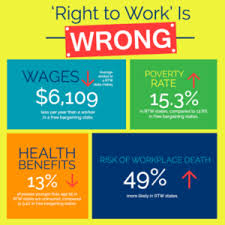Hit The Floor Network - kentucky bishop on right to work u201cthis cannot be seen as