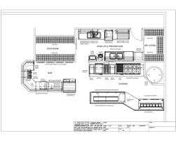 commercial kitchen layout ideas