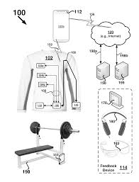 patent us20140142459 wearable performance monitoring analysis