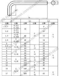 aliexpress com buy allen wrench hexagon socket keys size 2