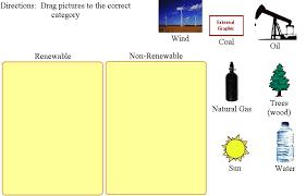 renewable energy worksheets man made resources vs natural