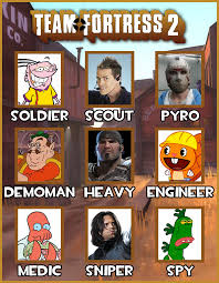Meme Own Photo - own team fortress 2 crew meme by astradatboi on deviantart