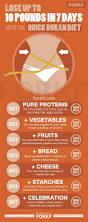 dukan diet plan to lose weight in just 10 days u2022 forkfeed