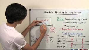 Gm Map Sensor Map Sensor Manifold Absolute Pressure Explained Youtube
