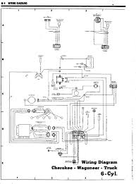 jeep wagoneer wiring diagram jeep wiring diagrams instruction
