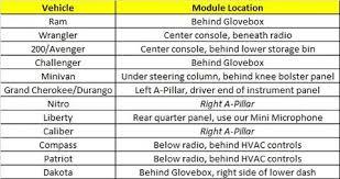 2014 jeep wrangler uconnect uconnect jumper kit infotainment com
