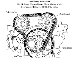 nissan altima head gasket i need the torque specs and tightening sequence for head bolts and