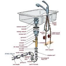 how repair single handle kitchen faucet replacing sink hose remove