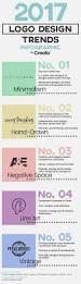 2017 logo design trends with infographic u2013 blog