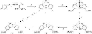 synthesis and characterization of semiaromatic polyamides