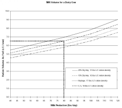 design criteria tmr design selection and use of tmr mixers extension