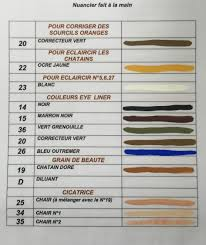 pigments maquillage permanent lot de 2 pigments couleurs au choix france dermo