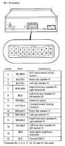 stereo wiring diagram honda civic 2000 wiring diagram