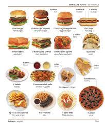 livre de cuisine fran軋ise en anglais visual bilingual dictionary by ismael04 issuu