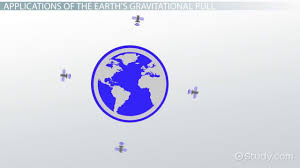 gravitational pull of the earth definition u0026 overview video