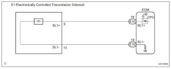 toyota sienna service manual pressure control solenoid