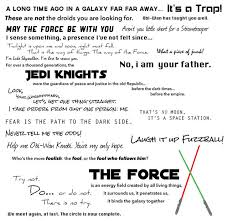 Quotes Wall Decor Star Wars