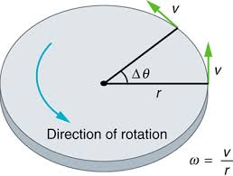 angular acceleration physics