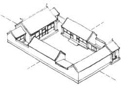 Courtyard Plans Home Security Plans The Modern Survivalist