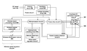 component motor control circuit pdf servo diesel generator panel