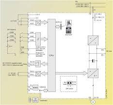inverter siemens micromaster m420 series jwtech co th