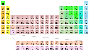 Periodic Table Changes Atomic Mass Changes In Pubchem Pubchem