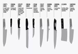 types of kitchen knives which is the best kitchen knife in india quora