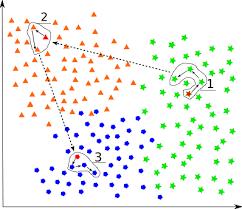 pattern classification projects dengxin s homepage
