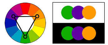 Color Scheme by Color Theory For Web Designers How To Choose The Right Color