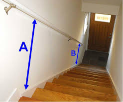 Commercial Handrail Height Code Stair Handrailings In The House Pinterest Staircase Handrail