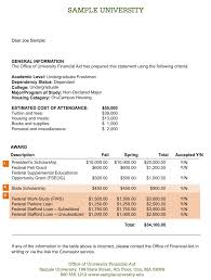 Template For Letter Of Appeal Sample Financial Aid Award Letter