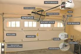 garage door repair escondido smokey garage door images doors design ideas