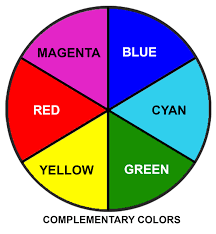 what color is the opposite of red roselawnlutheran