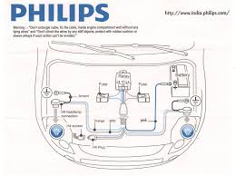 philips 12003xm h4 heavy duty relay wiring kit for high power