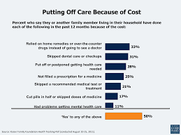 health care costs a primer 2012 report the henry j kaiser