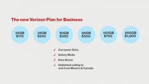 verizon wireless internet plans for home fresh wireless home phone by verizon home house floor verizon wireless international plans temporary flexible business
