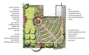 the right ways to create landscaping design plans on the front
