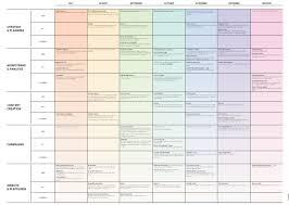 social media planner really useful integrated search social media planner from now