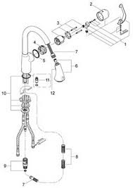 grohe kitchen faucet repair grohe pull out kitchen faucet manual unique grohe 33758000 ladylux
