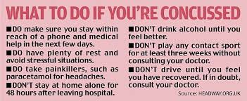 What Should You Not Do When Using A Stair Chair You Could Have Concussion And Like Many Others Not Realise Just