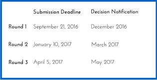 stanford gsb 2017 mba essay tips u0026 deadlines ultra elite schools