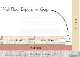 floor molding frequently asked questions