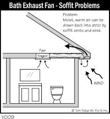 bathroom exhaust fan venting outside via soffit bathroom design