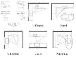 kitchen layout design ideas 17 best ideas about kitchen layout